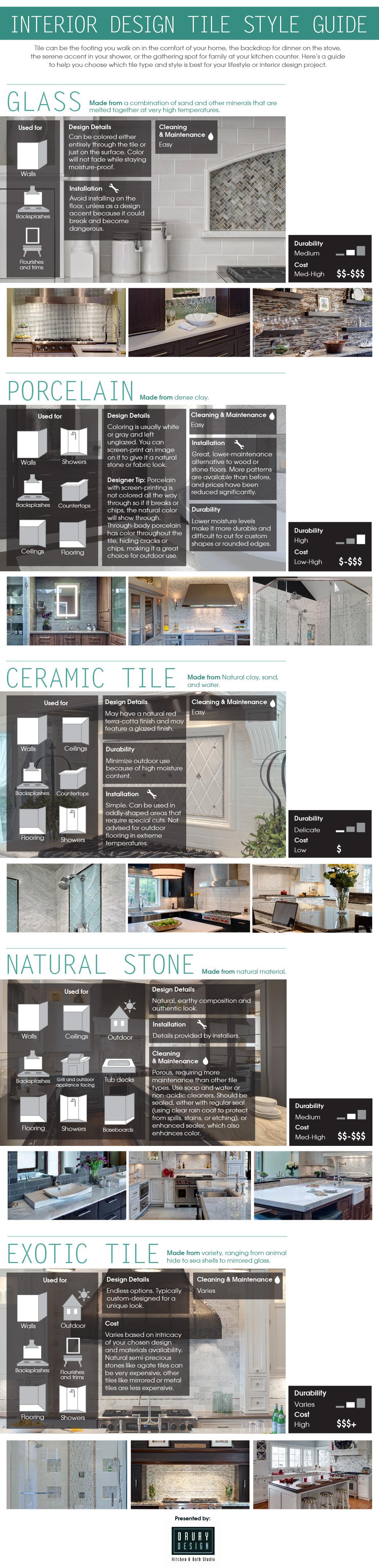 Tile_Guide_for_Interior_Design_-_Drury_Design