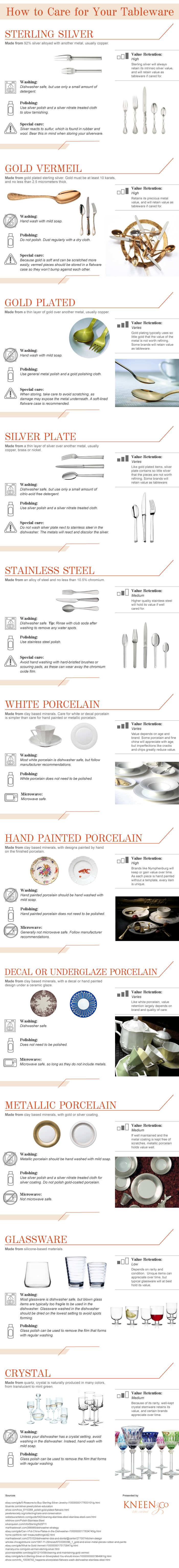 tableware-care-guide-by-kneenandco (1)