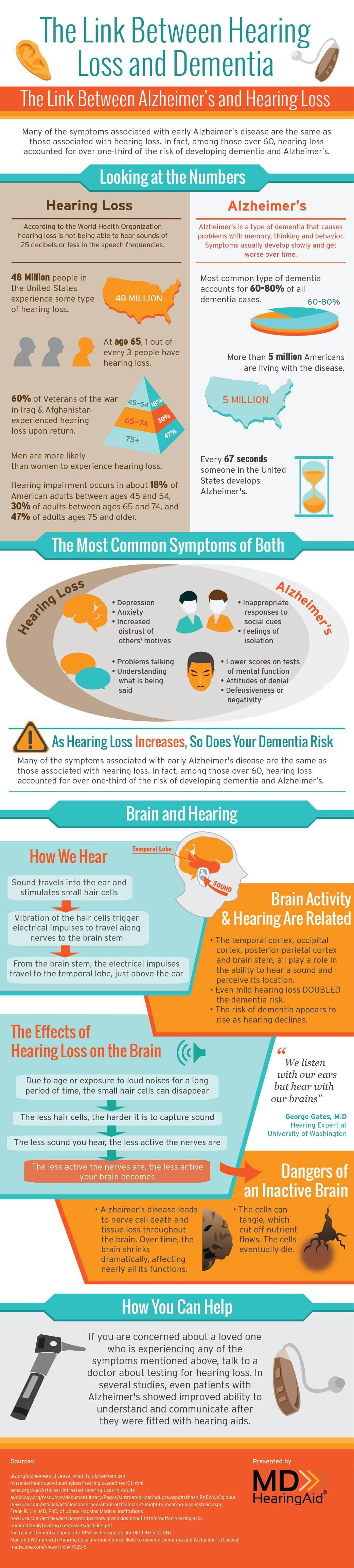 Alzheimer_hearingloss_FINAL-opt joysflair